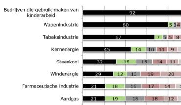 Pensioenonderzoek - toekomt.nl